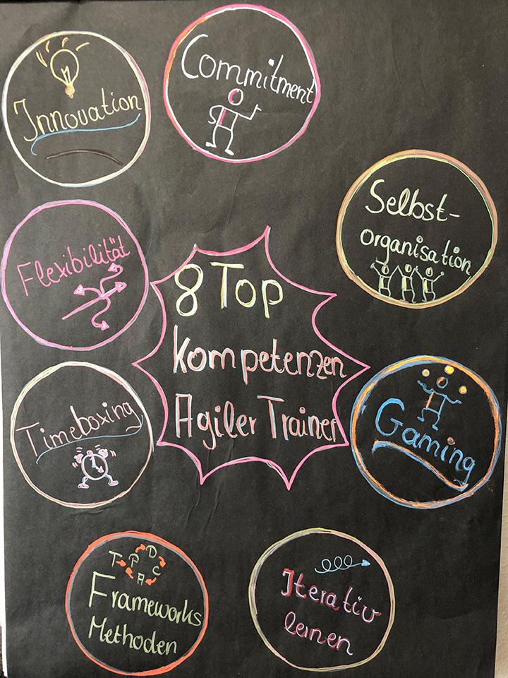 Agiler Trainer, 8 Top-Kompetenzen