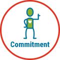 Agiler Trainer: Commitment