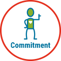 Agiler Trainer: Commitment