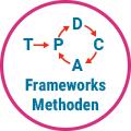 Agiler Trainer: Frameworks und Methoden