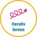 Agiler Trainer: Iterativ lernen