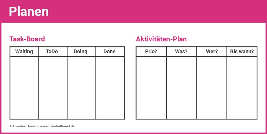 Agile Methoden: Planen