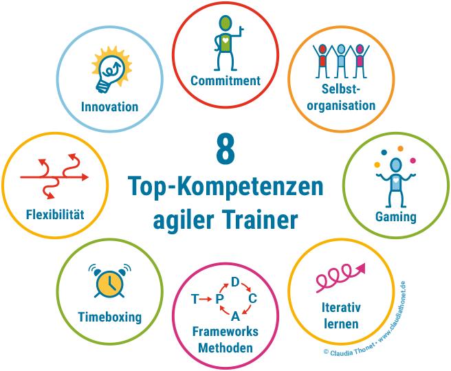 Agile Trainer brauchen 8 Top Kompetenzen