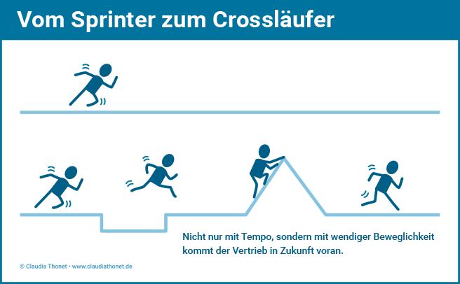Vom Sprinter zum Crossläufer