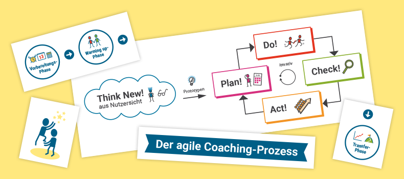 Der agile Coaching-Prozess, Claudia Thonet & Team