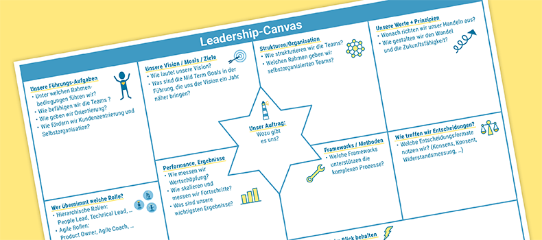 Leadership-Canvas, Agile Führung, Collage