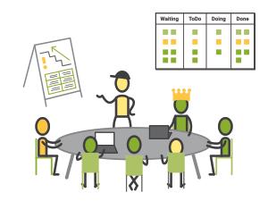 Meetings neu denken, Vorschaubild