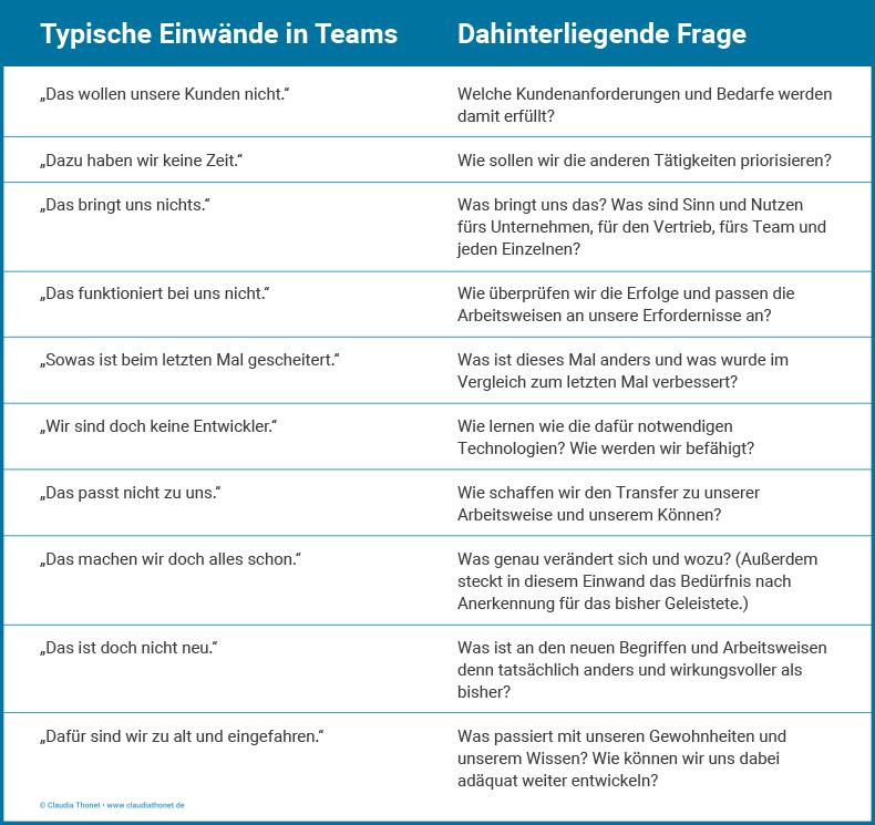 Typische Einwände in Teams, Dahinterliegende Frage
