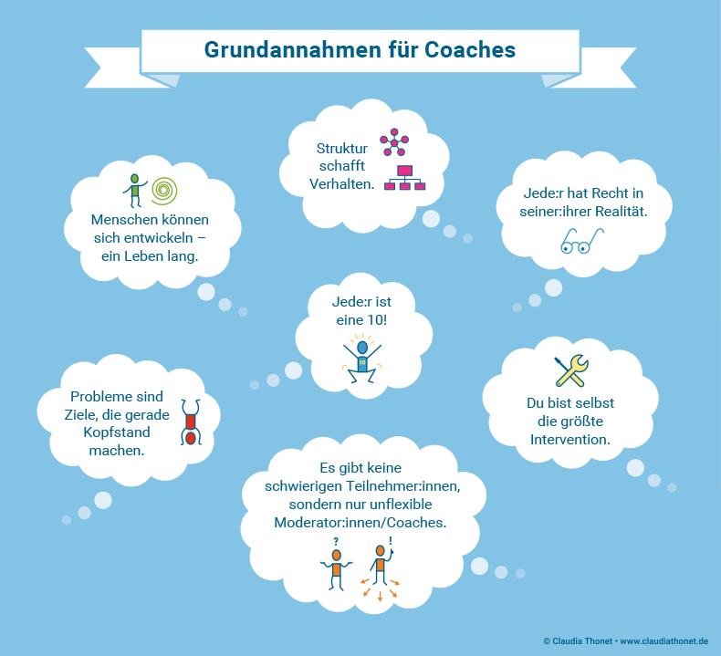Grundannahmen für Coaches